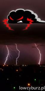 Skywarn Poland