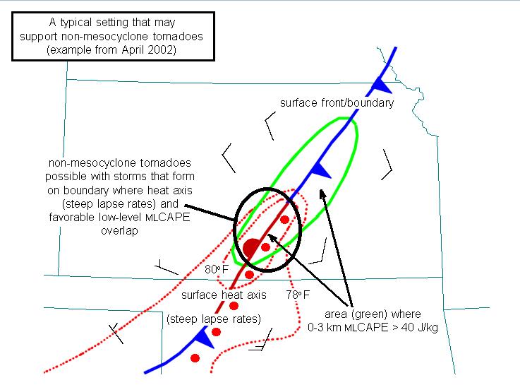 Przykład warunków sprzyjających rozwojowi trąb powietrznych nie związanych z mezocyklonem. Czarnym okręgiem zaznaczono miejsce pokrycia się frontu atmosferycznego o zbieżnych kierunkach wiatru przed i za frontem, obszaru znacznego nagrzania warstwy granicznej w wyniku dziennego nasłonecznienia oraz obszaru wystąpienia chwiejności termodynamicznej większej niż 40 J/kg w warstwie 0-3 km nad powierzchnią ziemi. Źródło: [1].