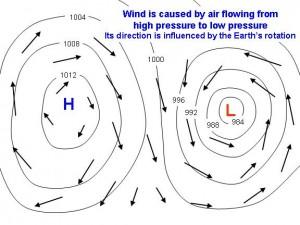 Schematyczne ujęcie kierunku wiatru w wyżu i niżu na półkuli północnej. Źródło: weatherquestions.com